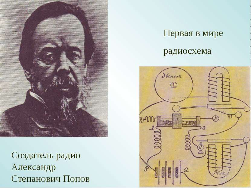 Создатель радио Александр Степанович Попов Первая в мире радиосхема