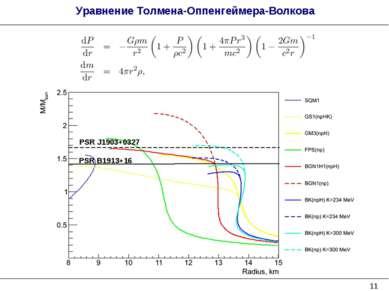 * Уравнение Толмена-Оппенгеймера-Волкова PSR B1913+16 PSR J1903+0327