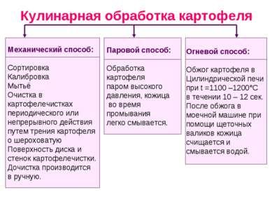 Кулинарная обработка картофеля Огневой способ: Обжог картофеля в Цилиндрическ...