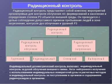 Радиационный контроль представляет собой комплекс мероприятий организуемых дл...