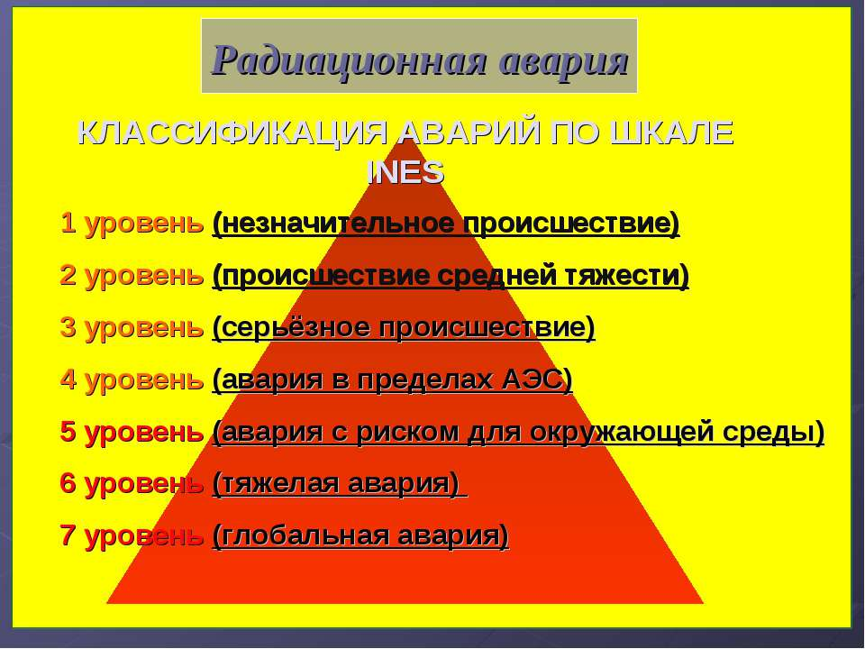 1 уровень (незначительное происшествие) 2 уровень (происшествие средней тяжес...