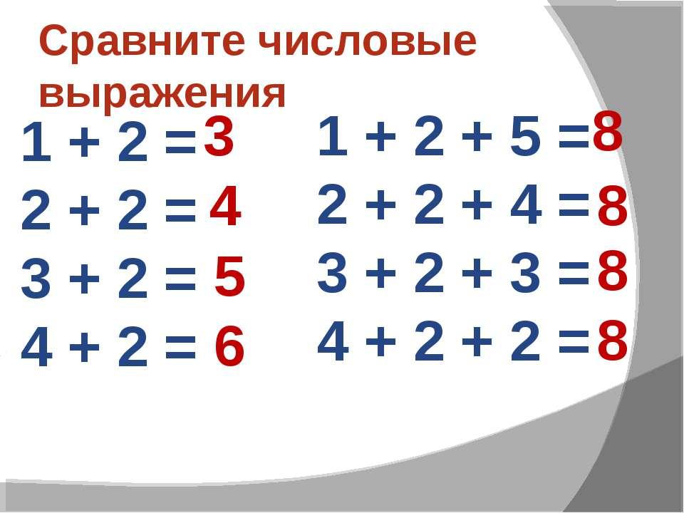 Сравните числовые выражения 1 + 2 = 2 + 2 = 3 + 2 = 4 + 2 = 3 4 5 6 8 1 + 2 +...