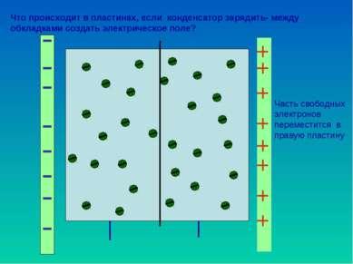 Что происходит в пластинах, если конденсатор зарядить- между обкладками созда...