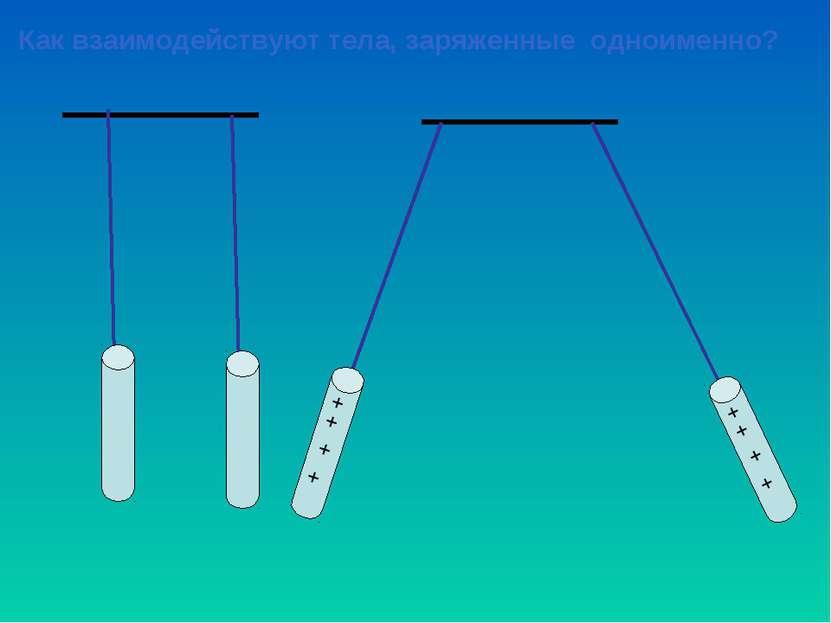Как взаимодействуют тела, заряженные одноименно?