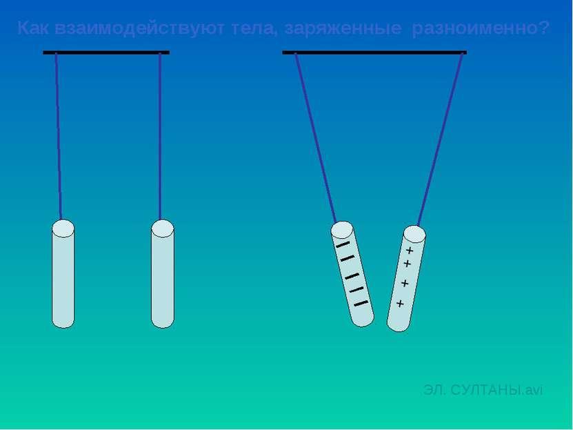 Как взаимодействуют тела, заряженные разноименно? ЭЛ. СУЛТАНЫ.avi