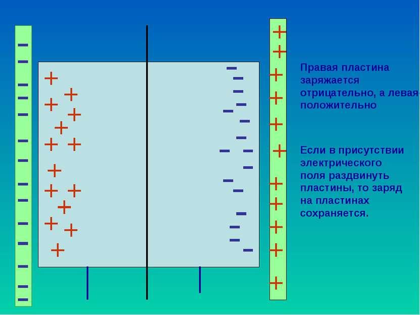 Правая пластина заряжается отрицательно, а левая- положительно Если в присутс...