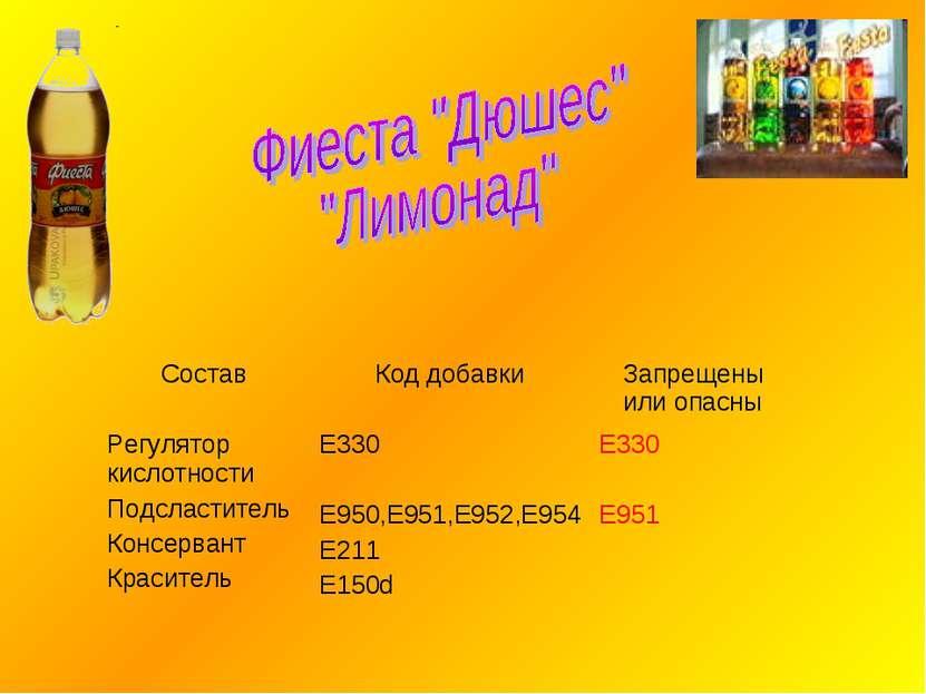 Состав Код добавки Запрещены или опасны Регулятор кислотности Подсластитель К...