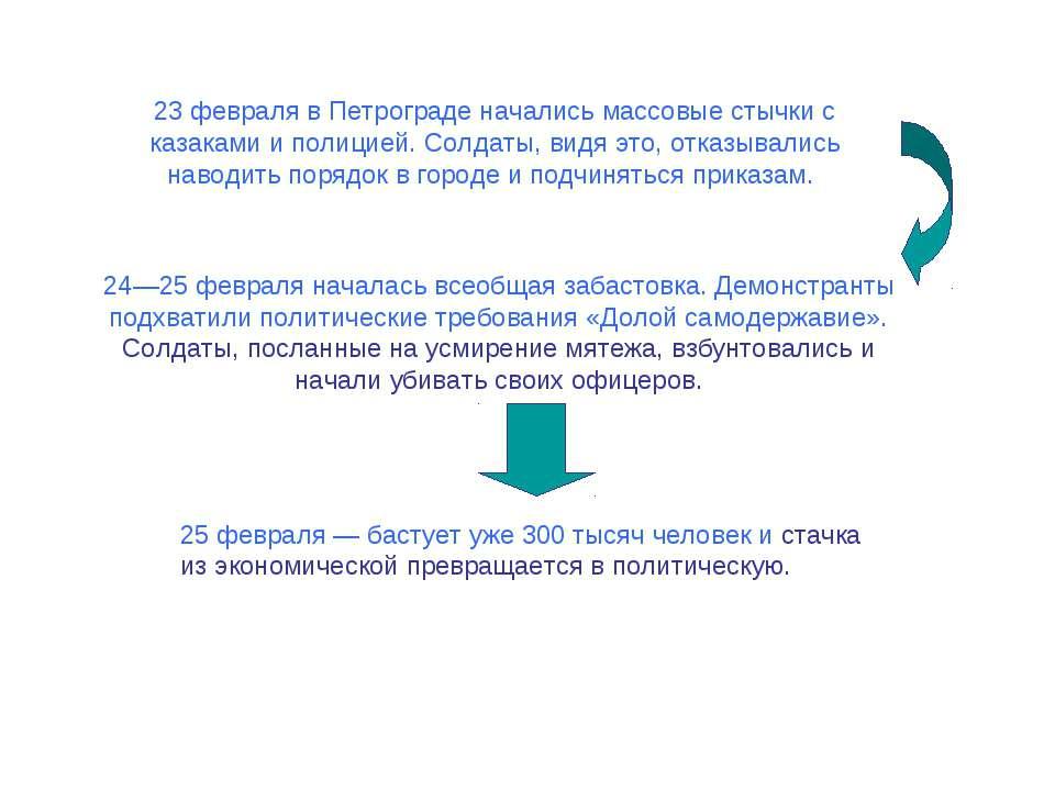 23 февраля в Петрограде начались массовые стычки с казаками и полицией. Солда...
