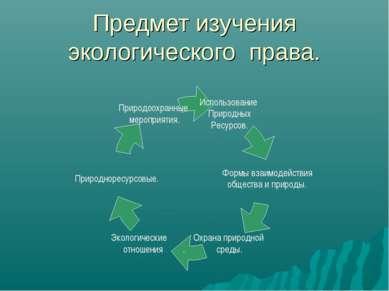Предмет изучения экологического права.
