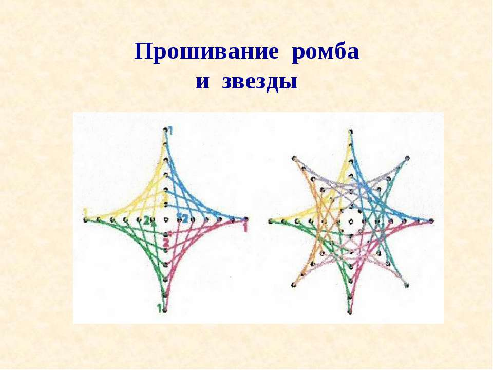 Прошивание ромба и звезды