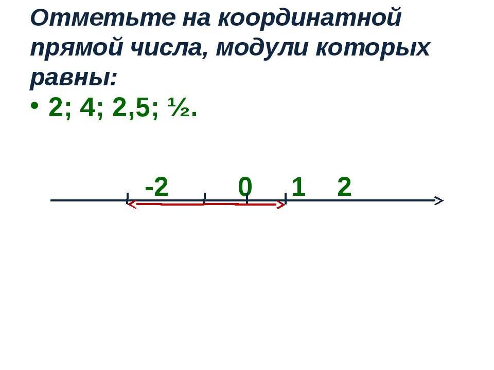 Отметьте на координатной прямой числа, модули которых равны: 2; 4; 2,5; ½. -2...