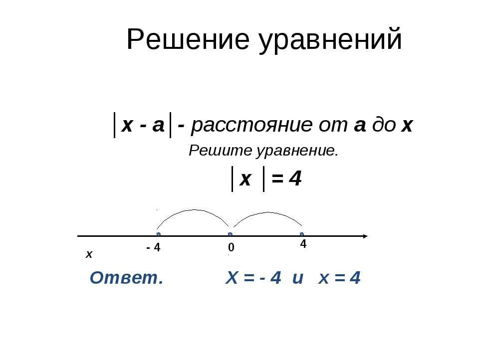 Решение уравнений │х - а│- расстояние от а до х Решите уравнение. │х │= 4 х О...