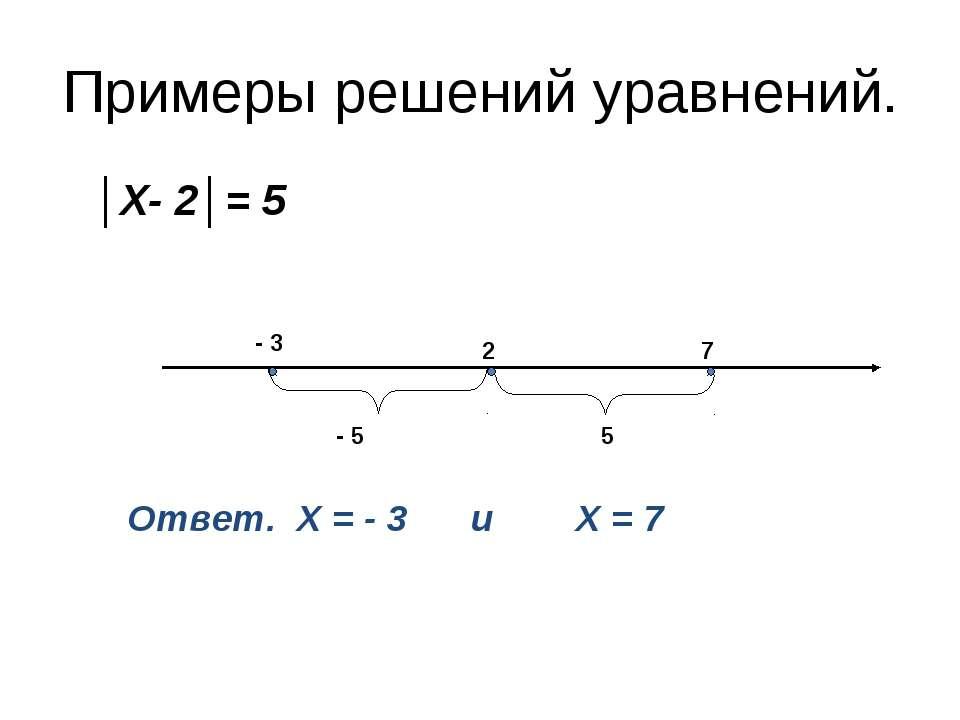 Примеры решений уравнений. │Х- 2│= 5 - 3 2 7 Ответ. Х = - 3 и Х = 7