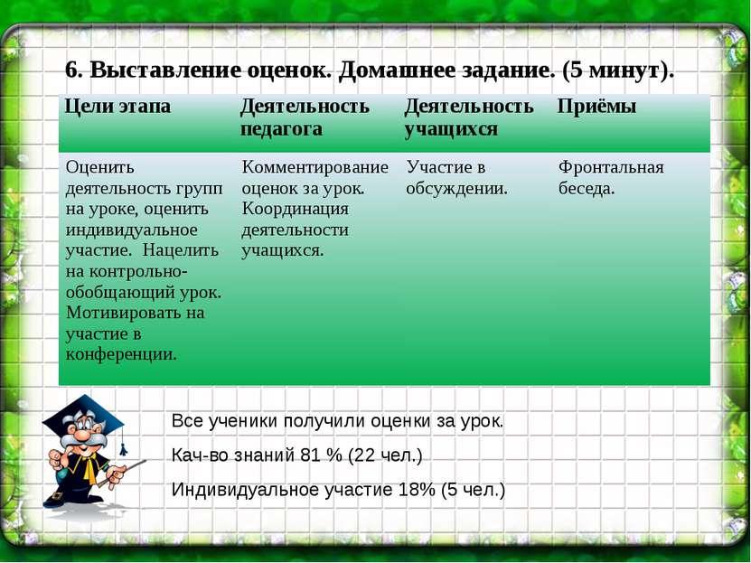 6. Выставление оценок. Домашнее задание. (5 минут). Все ученики получили оцен...