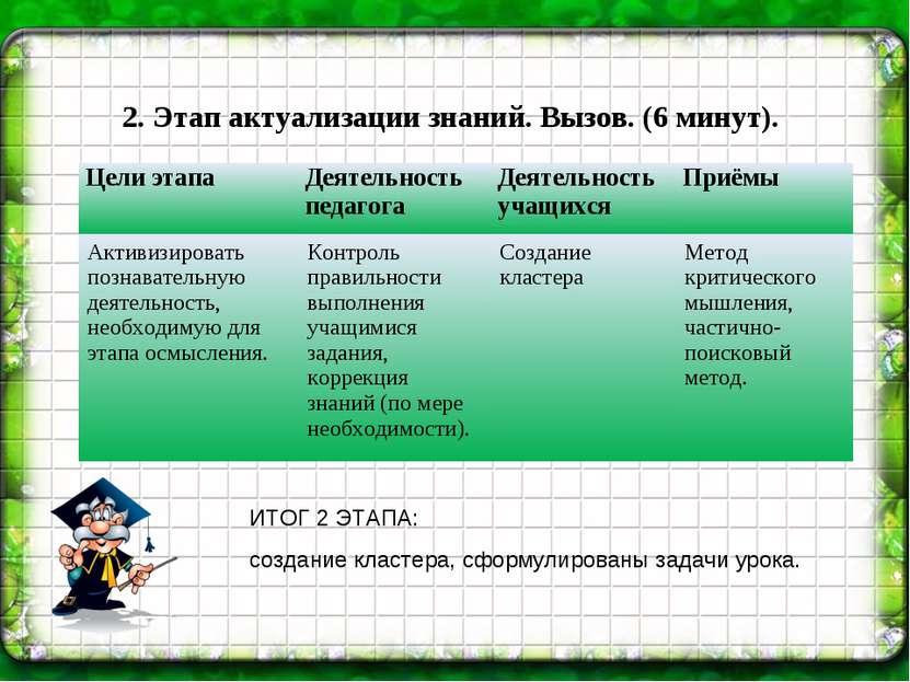 2. Этап актуализации знаний. Вызов. (6 минут).  ИТОГ 2 ЭТАПА: создание класт...
