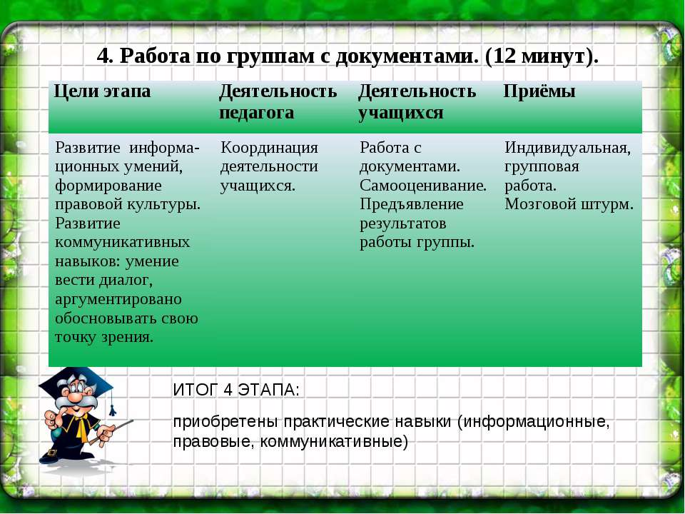 4. Работа по группам с документами. (12 минут). ИТОГ 4 ЭТАПА: приобретены пра...