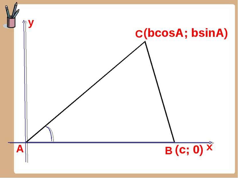 А С В (bcosA; bsinA) у х (с; 0)