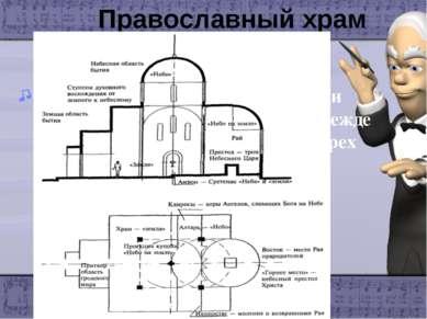 Православный храм Православный храм в исторически сложившихся формах означает...