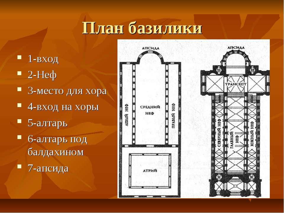 План базилики 1-вход 2-Неф 3-место для хора 4-вход на хоры 5-алтарь 6-алтарь ...