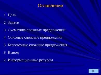 Оглавление Цель Задачи Схематика сложных предложений Союзные сложные предложе...