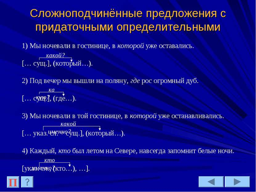 Сложноподчинённые предложения с придаточными определительными 1) Мы ночевали ...