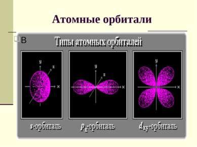 Атомные орбитали В