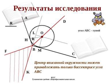 Результаты исследования МОУ Тулиновская средняя общеобразовательная школа R R...