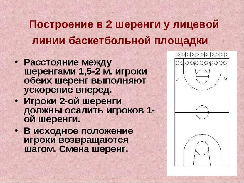 Построение в 2 шеренги у лицевой линии баскетбольной площадки Расстояние межд...