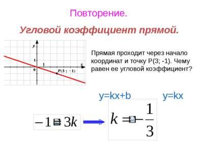Угловой коэффициент прямой.