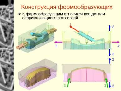 Конструкция формообразующих К формообразующим относятся все детали соприкасаю...