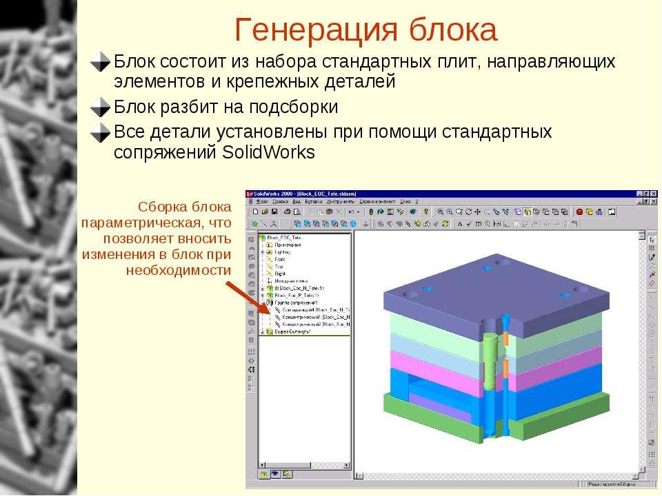 Генерация блока Блок состоит из набора стандартных плит, направляющих элемент...