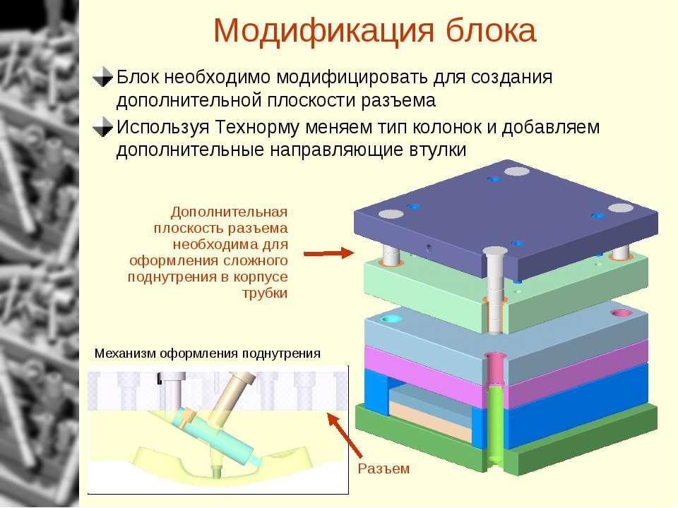 Модификация блока Блок необходимо модифицировать для создания дополнительной ...