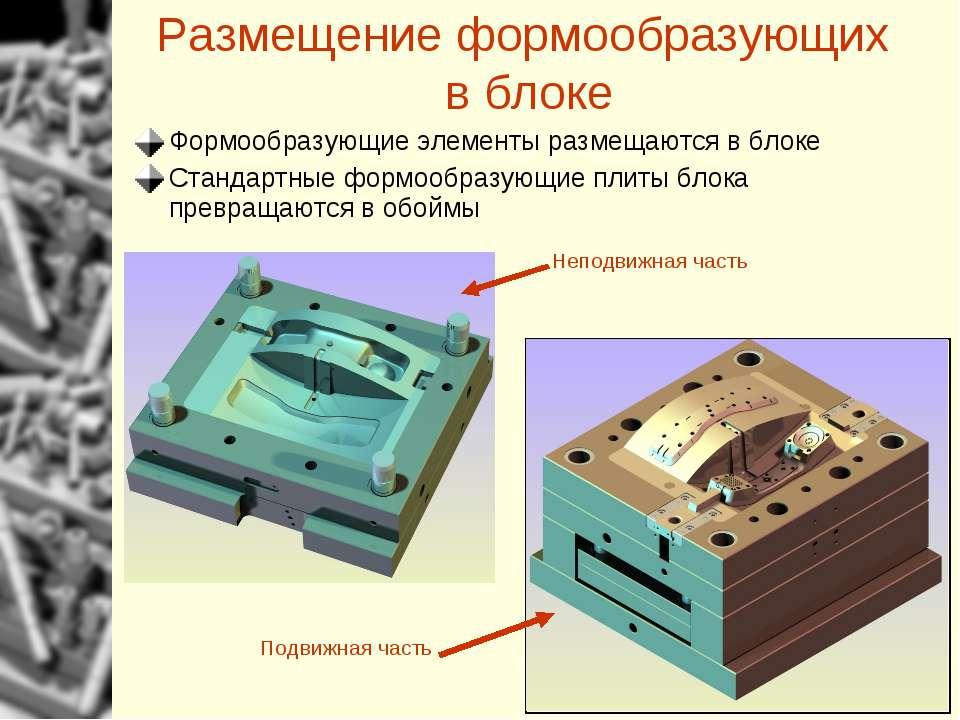 Размещение формообразующих в блоке Формообразующие элементы размещаются в бло...