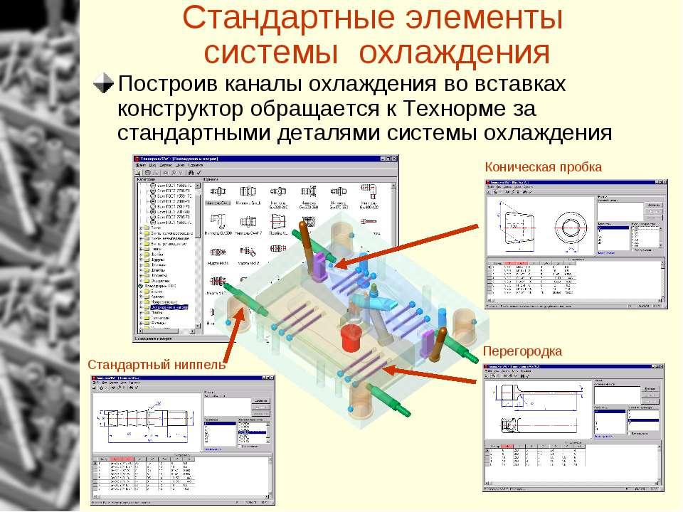Стандартные элементы системы охлаждения Построив каналы охлаждения во вставка...