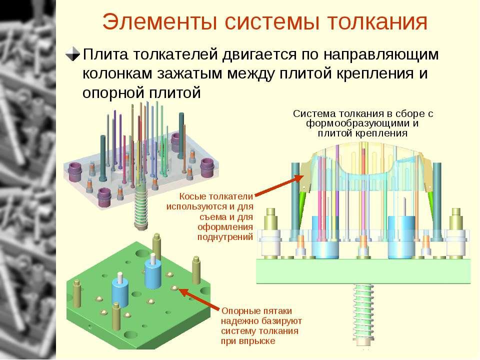 Элементы системы толкания Плита толкателей двигается по направляющим колонкам...
