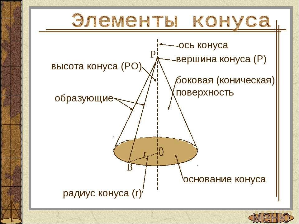 боковая (коническая) поверхность высота конуса (РО) ось конуса вершина конуса...