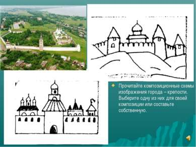 Прочитайте композиционные схемы изображения города – крепости. Выберите одну ...