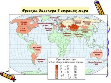 Русская диаспора в странах мира