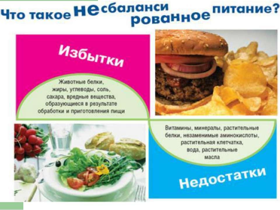 здоровое питание классный час 6 класс презентация