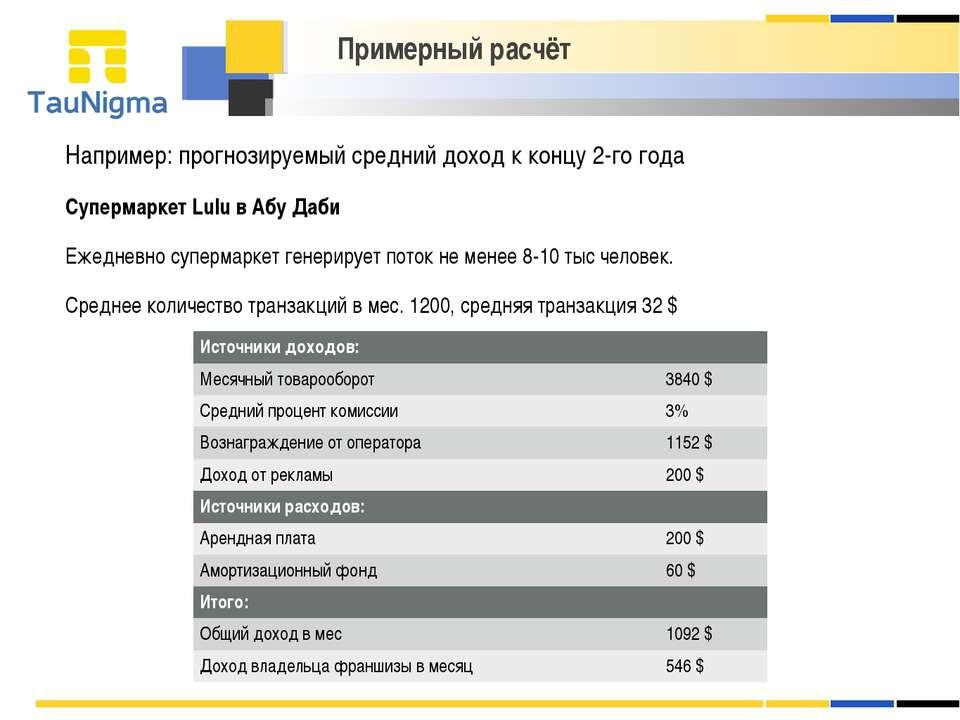 Примерный расчёт Например: прогнозируемый средний доход к концу 2-го года Суп...