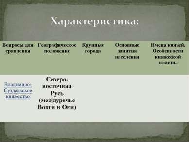 Вопросы для сравнения Географическое положение Крупные города Основные заняти...