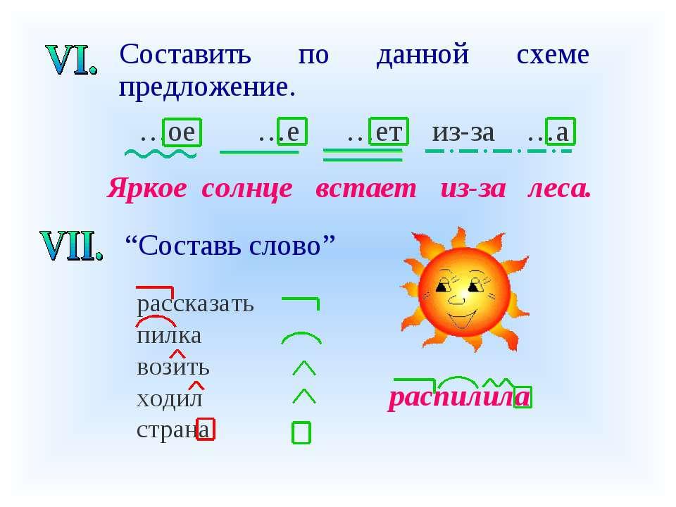 Составить по данной схеме предложение. …ое …е …ет из-за …а Яркое солнце встае...