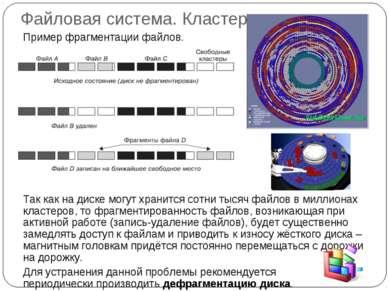 Файловая система. Кластеры Пример фрагментации файлов. Так как на диске могут...