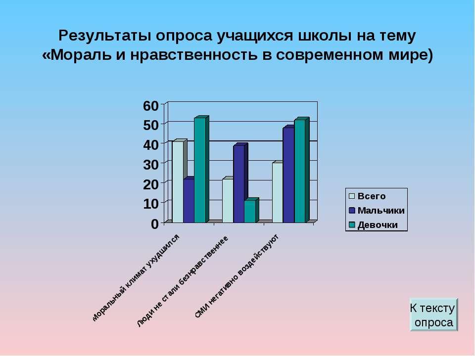 Результаты опроса учащихся школы на тему «Мораль и нравственность в современн...