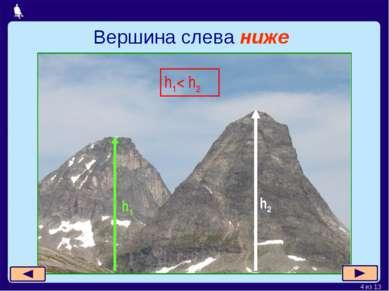 Вершина слева ниже h1 h2 h1< h2 * из 13