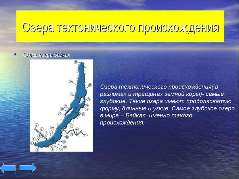 Озера тектонического происхождения Схема озера Байкал