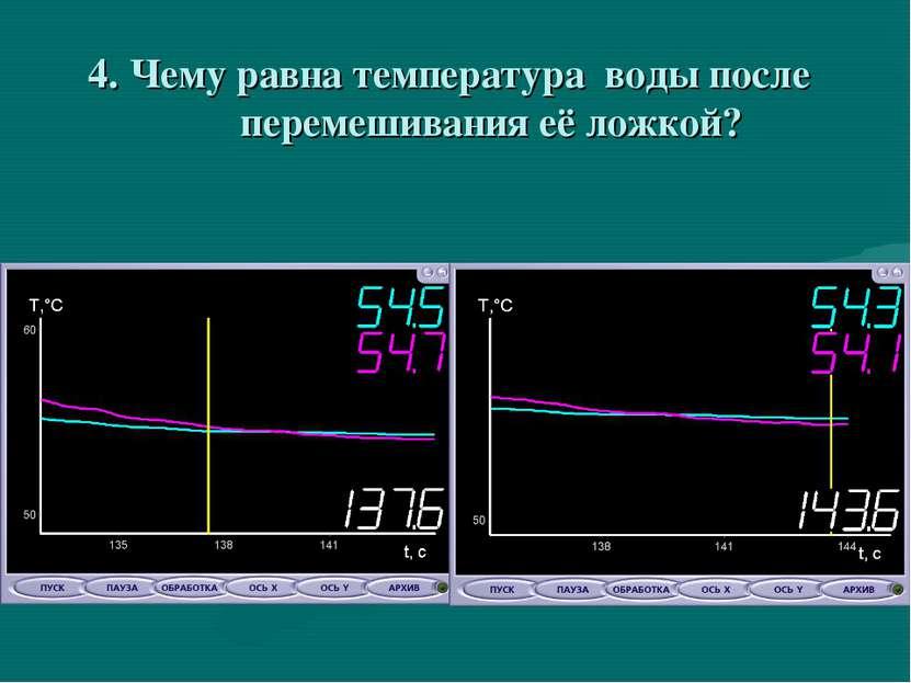 4. Чему равна температура воды после перемешивания её ложкой?