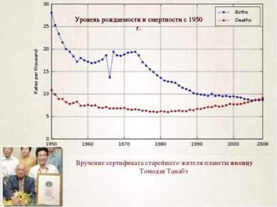 Уровень рождаемости и смертности с 1950 г. Вручение сертификата старейшего жи...