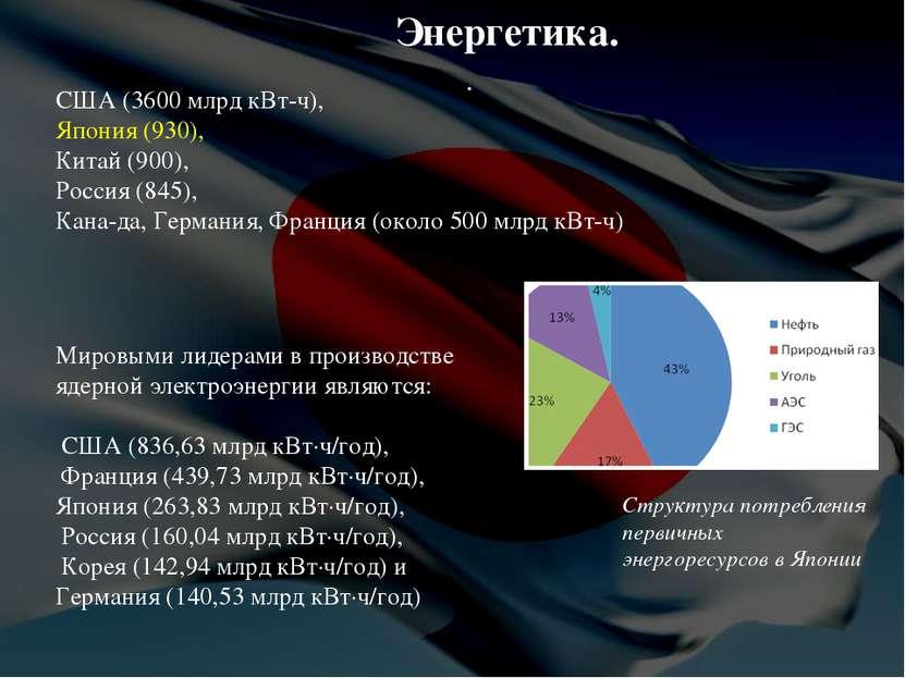 . Энергетика. США (3600 млрд кВт-ч), Япония (930), Китай (900), Россия (845),...