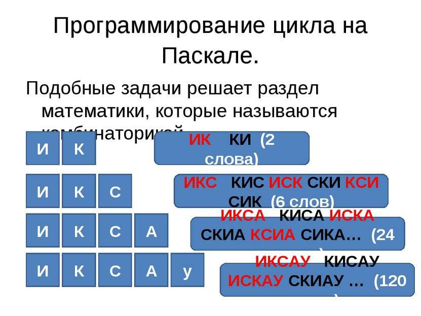Программирование цикла на Паскале. Подобные задачи решает раздел математики, ...